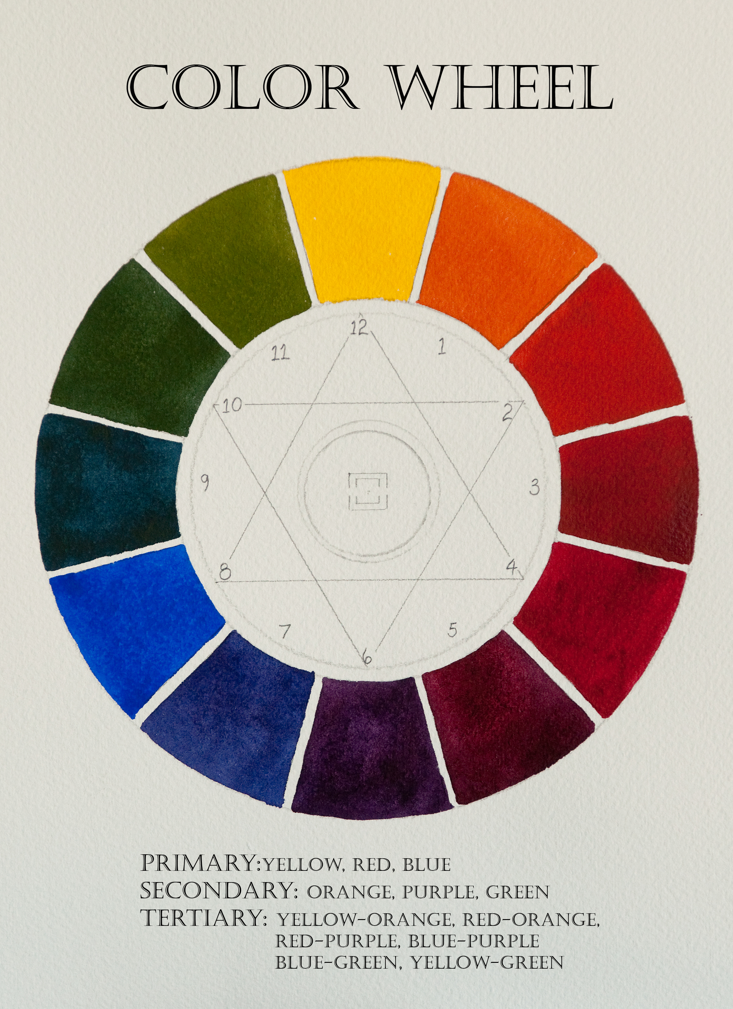 My Beginning Watercolor Students Are Required To Make A Color Wheel This Exercise Is Not